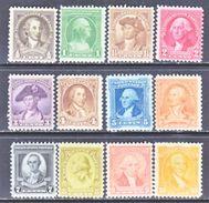 U.S. 704-15   **   *    1932  Issue - United States