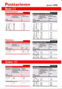 Nederland -  TNT Post - Kaart - Postarieven Binnenland/Buitenland  2008 - Nieuw Exemplaar - Posttarieven