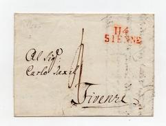!!! PRIX FIXE : DEPT CONQUIS, 114 DEPT DE L'OMBRONE, MARQUE POSTALE DE SIENNE DE 1811 - Postmark Collection (Covers)