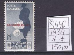 Centenario Dell'istituzione Delle Medaglie Al Valor Militare - Dicembre 1934 - Altre Collezioni