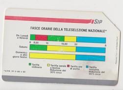 FASCE ORARIE BANDA GRIGIA ANNO 1990 BRAILLE USATA CODICE ALFANUMERICO - Pubbliche Ordinarie