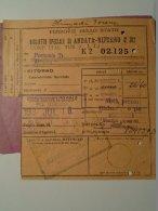 H1.11 Ticket De Train - Railway - Bigletto Ferroviare - Italia Postumia -Abbazia  Croatia  - Ufficio Budapest 1934 - Transportation Tickets