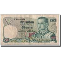 Thaïlande, 20 Baht, BE2524 (1981), KM:88, B+ - Thaïlande