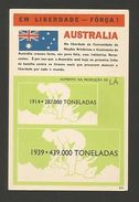 AUSTRALIA POSTCARD WWII  WORLD WAR II BRITISH PROPAGANDA INDUSTRY WOOL LAINE Z1 - Postcards