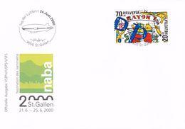 Switzerland 2000 Zeppelin Day, Souvenir Cover - Storia Postale