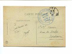 """Cp En Franchise Avec Cachet Bleu """"Service Militaire Des Chemins De Fer - Commission Militaire - Gare De Nice - 1917 - Marcophilie (Lettres)"""