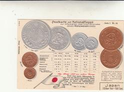 Postkarte Mit Nationalflagge Zur Information Uber Internationales. Post Card Inused Inizio 900 - Monete (rappresentazioni)