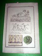Stampa Incisione Storia E Mitologia - Nereide , Nilo , Ninfe - 1700 Ca - Prints & Engravings