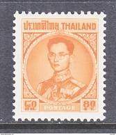 THAILAND  403    * - Thailand