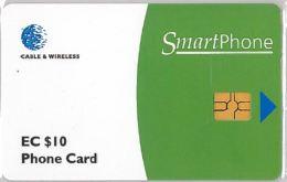PHONE CARD ANTIGUA & BARBUDA (E4.2.2 - Antigua And Barbuda