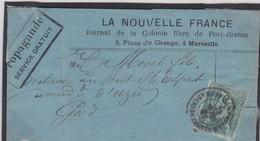 BANDE  CàD Des IMPRIMES  28 AVRIL 81 - Marcophilie (Lettres)