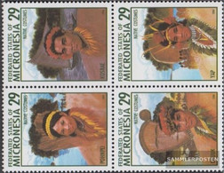 Mikronesien 356-359 Block Of Four (complete Issue) Unmounted Mint / Never Hinged 1994 Traditional Costumes - Micronesia