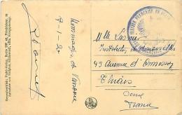 Mission Française En Pologne Gare Régulatrice / Die Russ Befestigungen I. Der Vorstadt Praga  Cachet Militaire - Storia Postale
