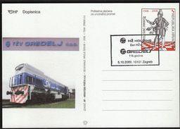 Croatia Zagreb 2009 / Railway / Train Factory Gredelj, 115 Years - Croatie
