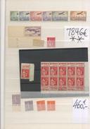 France 1924-1942 Par Multiples, Ideal Pour Revendeurs  Cote **  7846-Euros - France