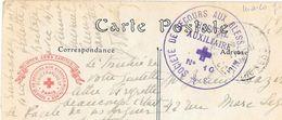 SOCIETE DE SECOURS AUX BLESSES -HOPITAL AUXILIAIRE N° 10 -CROIX ROUGE - REGION COTES DU NORD - RENNES -SALUT DU COQ SABA - Postmark Collection (Covers)