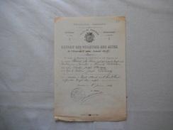 FOURMIES MAIRIE LE 8 JUIN 1897 LE MAIRE ACTE DE DECES DE STAINCQ ZELIE THERESE DECEDEE LE 20 AVRIL 1897 - Documents Historiques