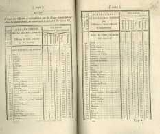ARRETE Relatif A La Designation Des Conscrits 1803 47 Pp.! Interessant Militaire Consulat Armee Guerre - Decrees & Laws