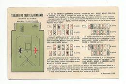 JEU De CARTES - TRENTE Et QUARANTE - TABLEAU DU CASINO DE MONTE CARLO - Règles Du Jeu - Playing Cards