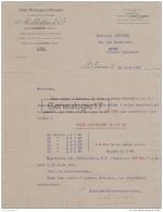 16 1647 LA COURONNE CHARENTE 1927 Tissus Metalliques Grillages MILLETTES  Usine  A GONDEVILLE JARNAC - 1900 – 1949