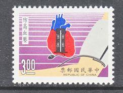 REP.  OF  CHINA  2615     **   MEDICINE   HYPERTENSION - Medicine