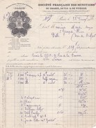 Facture Société Française De Munitions Paris 1928 - France