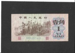 Cina - Cina