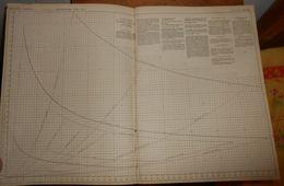 Plan De La Méthode Graphique Aux Distributions D'eau. 1857. - Public Works