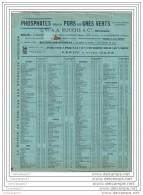 44 44 NANTES Fossile Pur LG Et  A ROUCHE Moulin ˆ LAVOYE AUTRECOURT REVIGNY 55 Et  NOVION PORCIEN 08 Et Am - 1800 – 1899