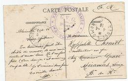 Marcophilie Blainville 54 La Filature Cachet 20e Corps D'armée Gvc Poste 9 1ere Subdivision 1918 Fm Pour Miramas 13 - Postmark Collection (Covers)