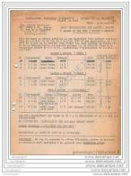 75 10 662 PARIS SEINE 1946 Representation Metallurgique SIMON Et  DORMAY  Rue De Turenne Succ FOUILLAUD BOT FOSSE - France