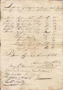 ARGENTINA 1822 JUAN BAUTISTA AZOPARDO Jefe Comandancia General De Puertos -Firma En Documento Original Autorizando Navio - Documentos Históricos