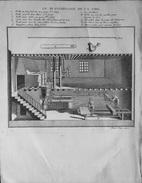 Le Blanchissage De La Cire, Gravure Originale, 2e Moitié Du 18e Siècle, - Máquinas