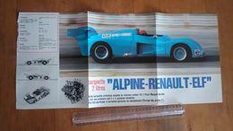 Poster Tiré D'un Magazine Formule 1 Années 70 - ALPINE RENAULT ELF BARQUETTE - Manifesti