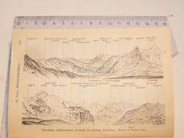 Kleinen Schneidegg Schweiz Suisse Map Karte 1886 - Geographical Maps