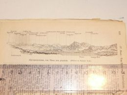 Panorama Thun Schweiz Suisse Map Karte 1886 - Landkarten