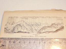 Mürren Murren Schweiz Suisse Map Karte 1886 - Cartes Géographiques