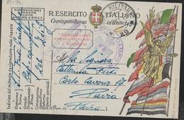 FRANCHIGIA MILITARE - CARTOLINA (INT. 13-9A) POSTA MILITARE/29 (VERONA) (p.1) 05.11.1918 PER PAVIA - CENSURA - Portofreiheit
