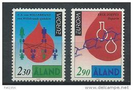 Aland 1994 N°86/87 Neufs Europa Les Découvertes - Aland
