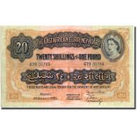 Billet, EAST AFRICA, 20 Shillings = 1 Pound, 1955, 1955-01-01, KM:35, SUP+ - Kenya
