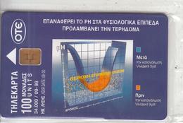 GREECE - Vivident, Tirage 34000, 09/98, Mint - Greece