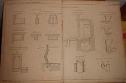Plan De L'assainissement Des Latrines Et Lieux D'aisances. 1859 - Public Works