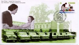 CANADA - 1997 The 100th Anniversary Of The Victorian Order Of Nurses FDC3608 - 1991-2000