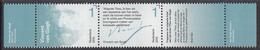 Nederland - Brieven Schrijven – Vincent Van Gogh – Portret/tekstfragment - MNH - NVPH 3315-3316 - Nuovi