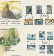 Australian Antarctic Territory 1973 Definitives  Mawson Base  FDCs - FDC
