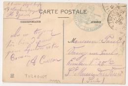 TUZAGUET Hautes Pyrénées. HOPITAL TEMPORAIRE N° 7. - Marcophilie (Lettres)