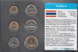 Thailand Stgl./unzirkuliert Kursmünzen Stgl./unzirkuliert 25 Satang Bis10 Baht - Thailand