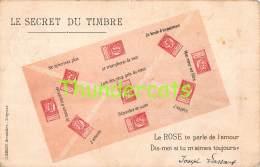 CPA  LANGAGE DES TIMBRES BRIEFMARKEN STAMPS POSTZEGELS SOUVENIR BELGIQUE BELGIE LEOPOLD II - Timbres (représentations)