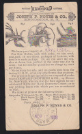 U.S.A. (1898) Hands Holding Buttons. 1c Postal Card With Illustrated Ad For Patented Hand Snap Buttons.  Lightly Creased - Otros