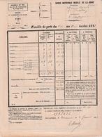 Janvier 1871 (SIÈGE De PARIS) - Fait à VINCENNES - GARDE NATIONALE MOBILE DE VIENNE - Feuille De Prêt - Historical Documents
